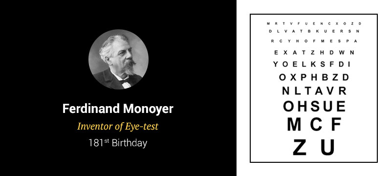 Ferdinand Monoyer Know About the Inventor of Eye test on his 181st Birthday