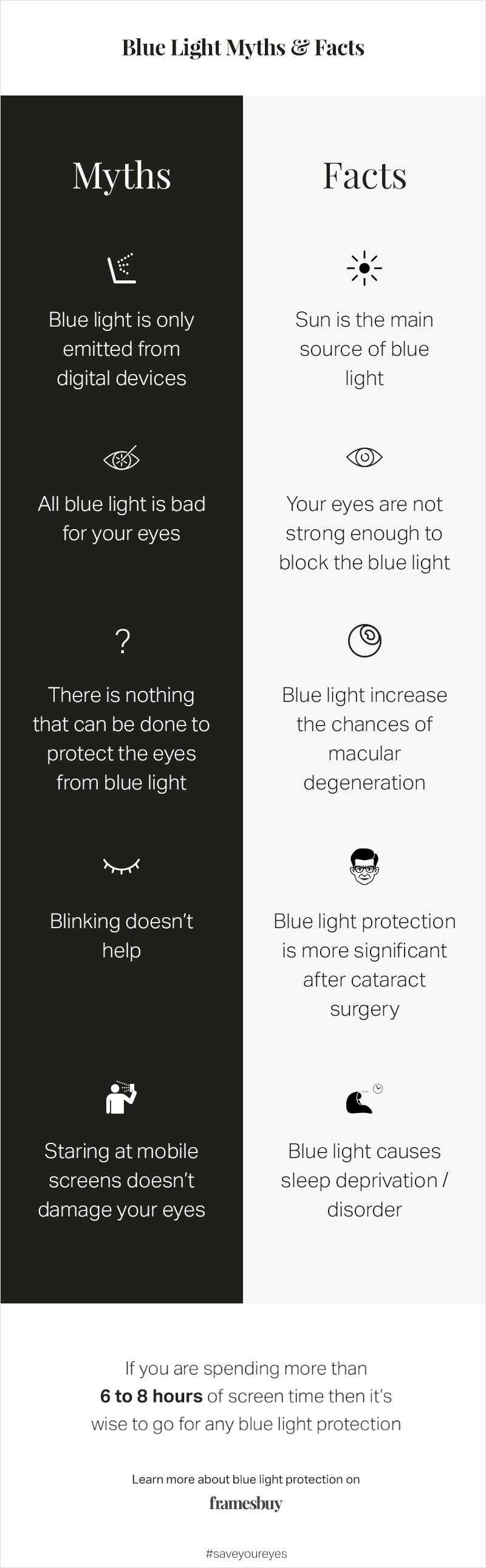 blue-block-mythsfacts